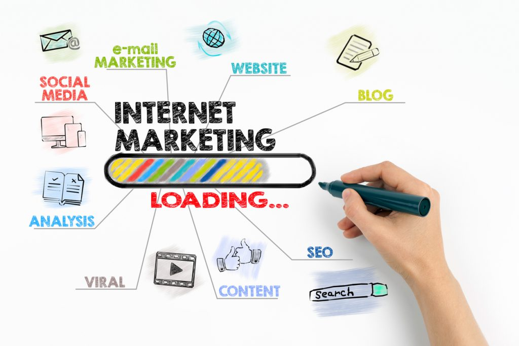Internet Marketing Advertising Business